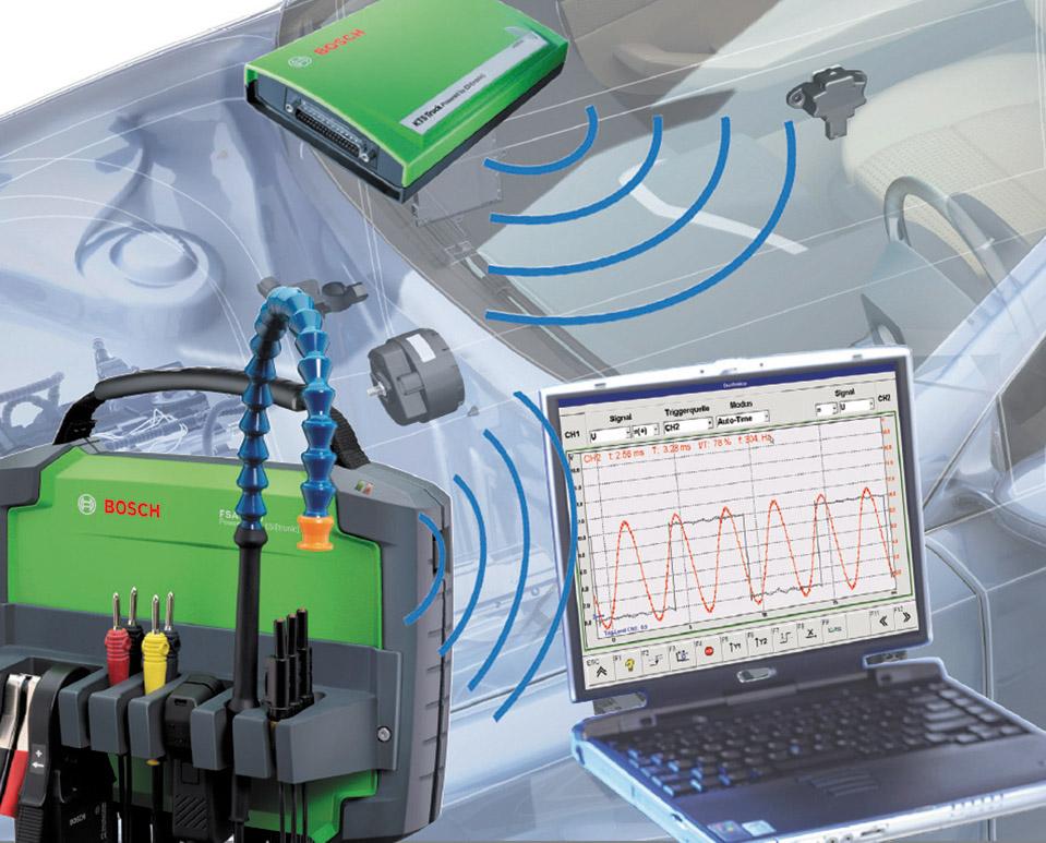 Тэги:автодиагностика и оборудование для автосервиса с доставкой